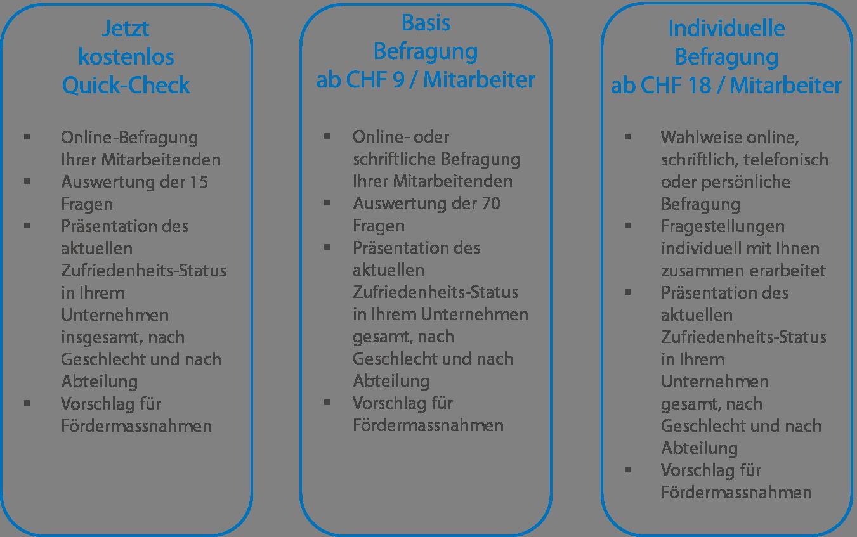 befragungsarten_quickcheck_basis_individuell_v3